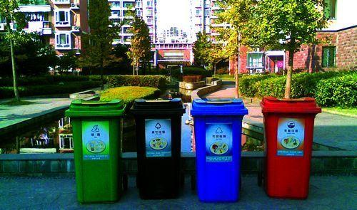 垃圾分类回收行为研究现状及其关键问题图片