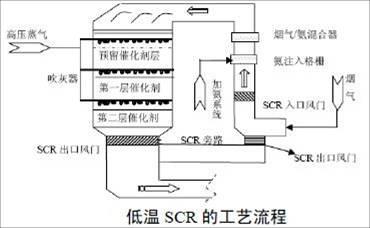 电路 电路图 电子 原理图 370_228